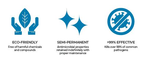 Antimicrobial films properties