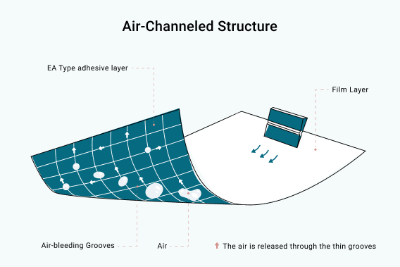 Air-channeled structure